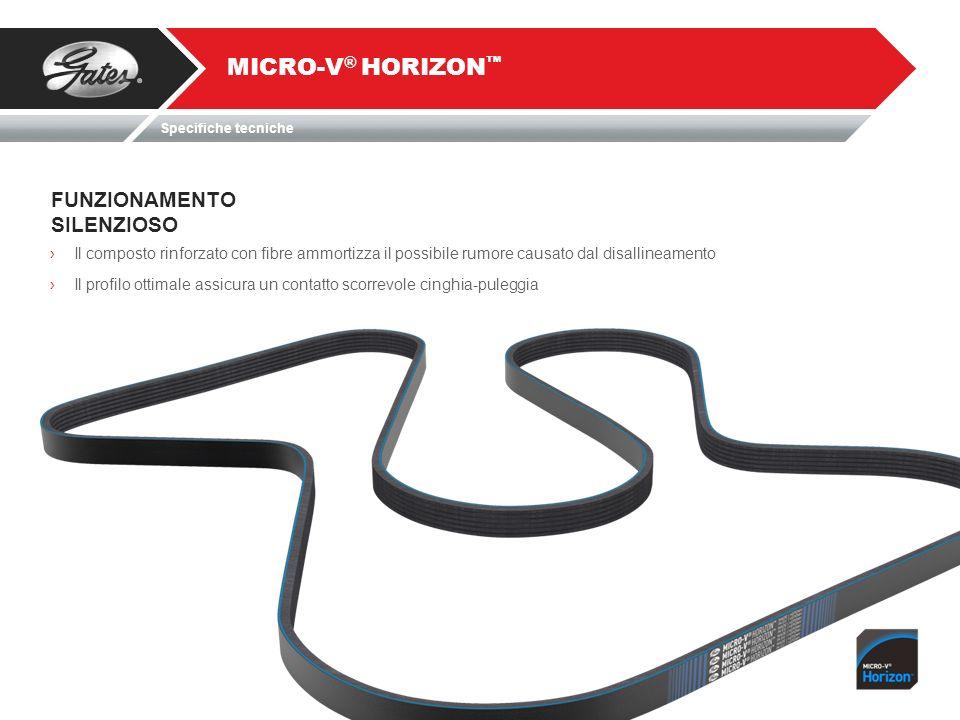 MICRO-V® HORIZON™ FUNZIONAMENTO SILENZIOSO