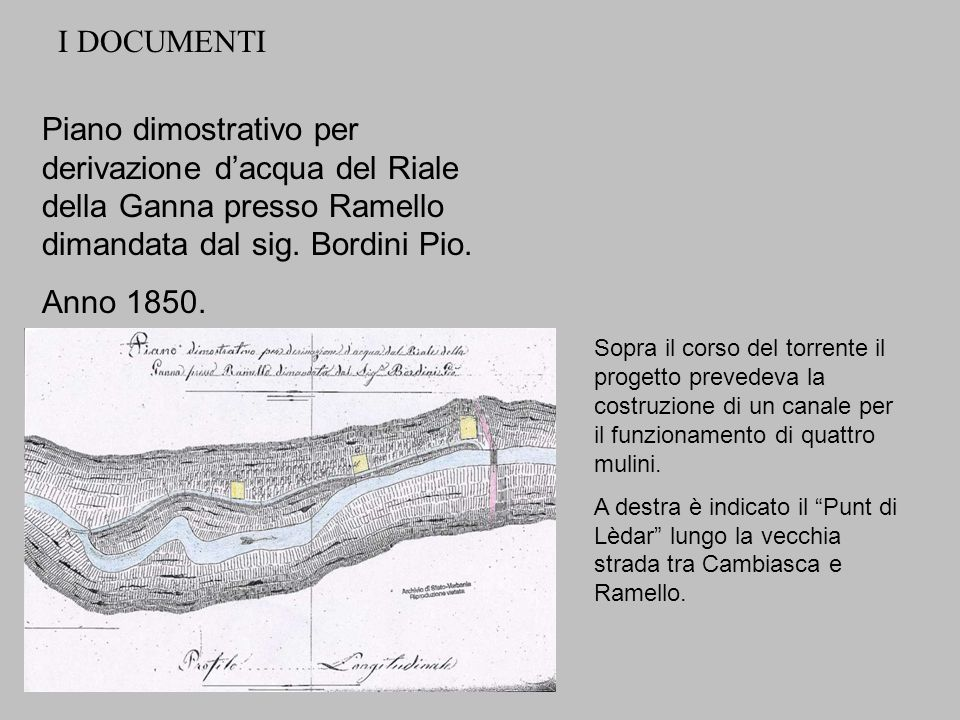 I DOCUMENTI Piano dimostrativo per derivazione d'acqua del Riale della Ganna presso Ramello dimandata dal sig. Bordini Pio.
