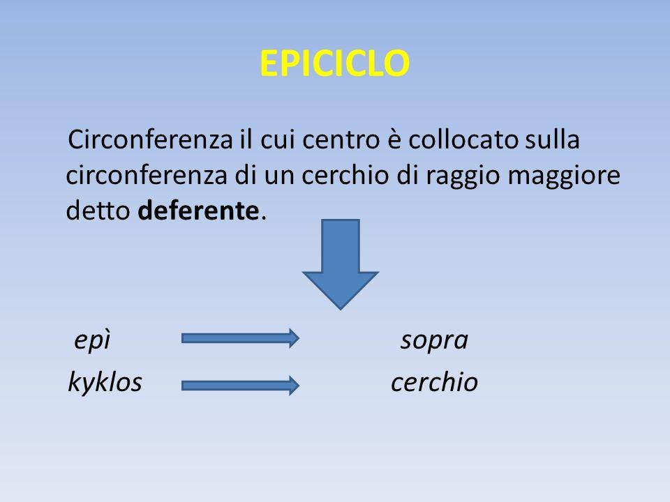 EPICICLO Circonferenza il cui centro è collocato sulla circonferenza di un cerchio di raggio maggiore detto deferente.