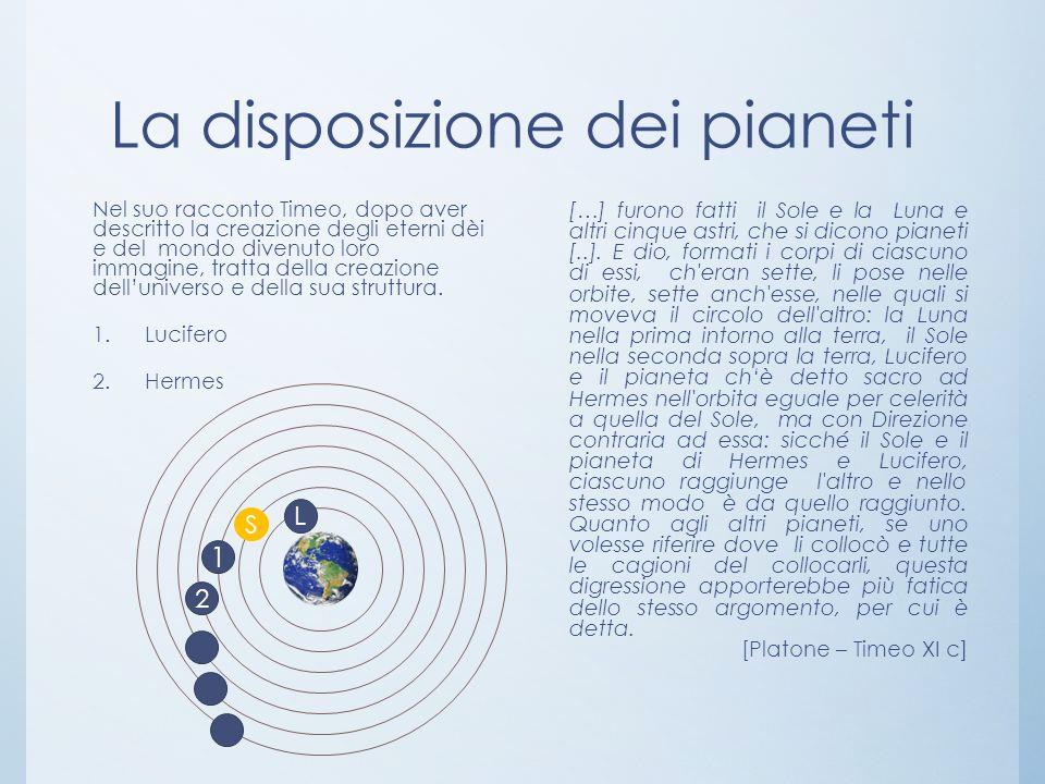 La disposizione dei pianeti