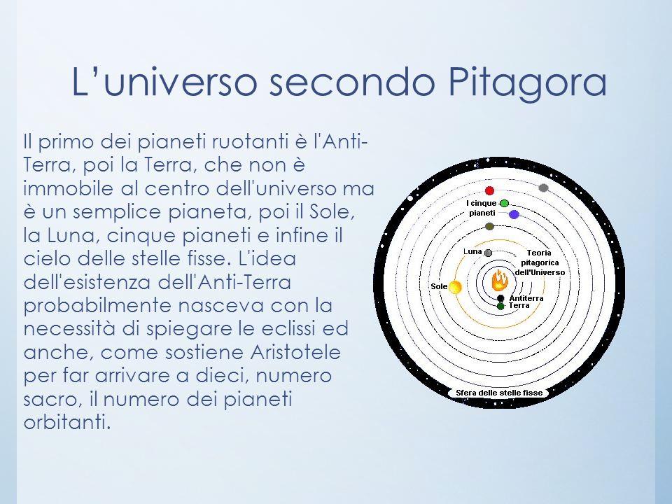 L'universo secondo Pitagora