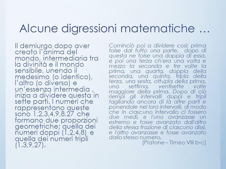 Alcune digressioni matematiche …