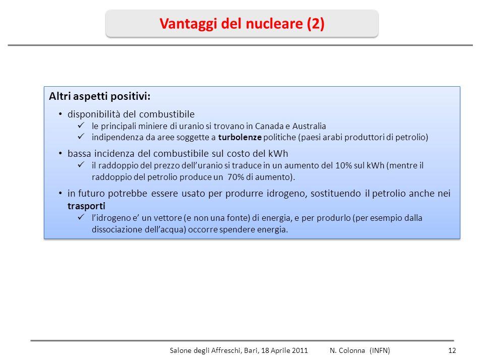 Vantaggi del nucleare (2)