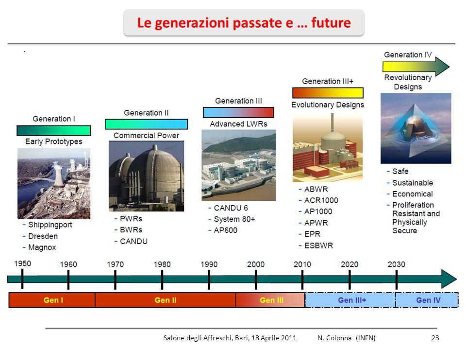 Le generazioni passate e … future