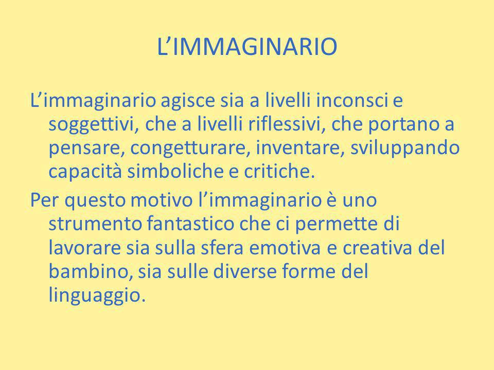 L'IMMAGINARIO