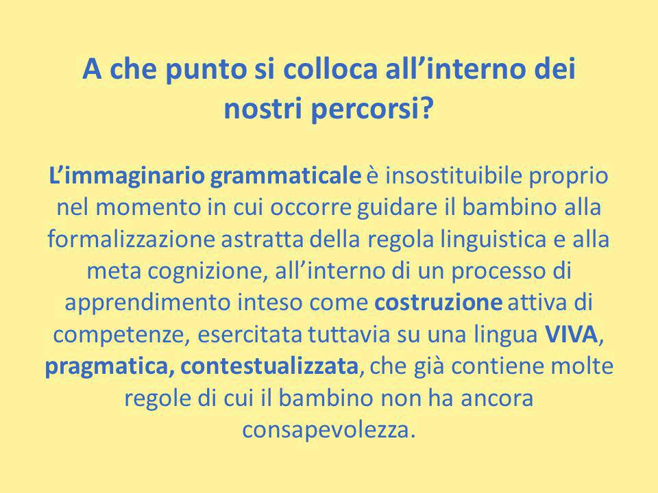 A che punto si colloca all'interno dei nostri percorsi