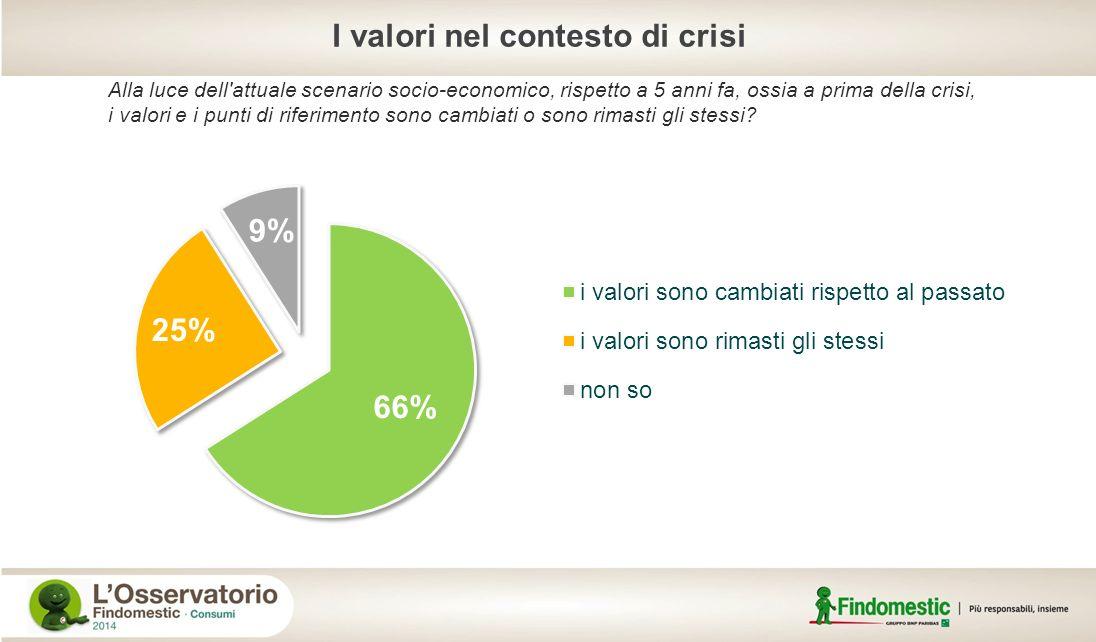 I valori nel contesto di crisi