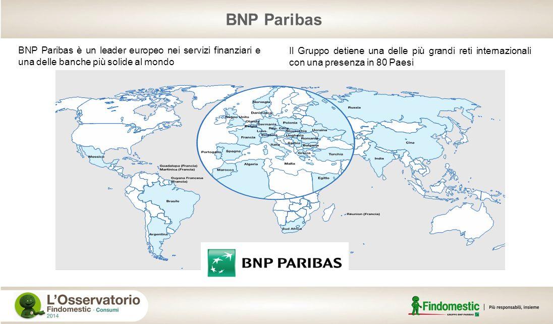 BNP Paribas BNP Paribas è un leader europeo nei servizi finanziari e una delle banche più solide al mondo.