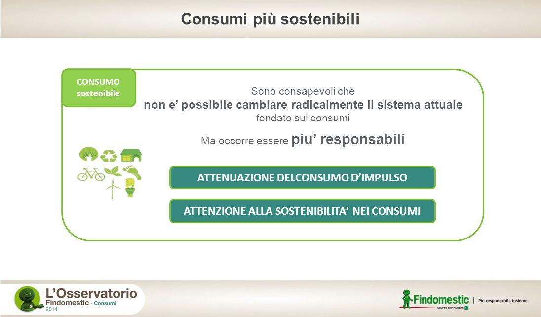 Consumi più sostenibili