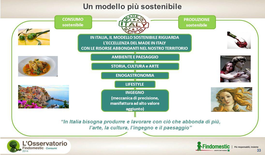 Un modello più sostenibile