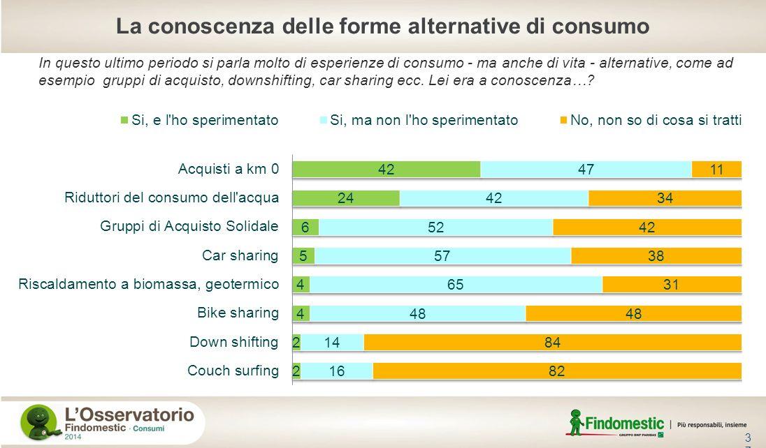 La conoscenza delle forme alternative di consumo