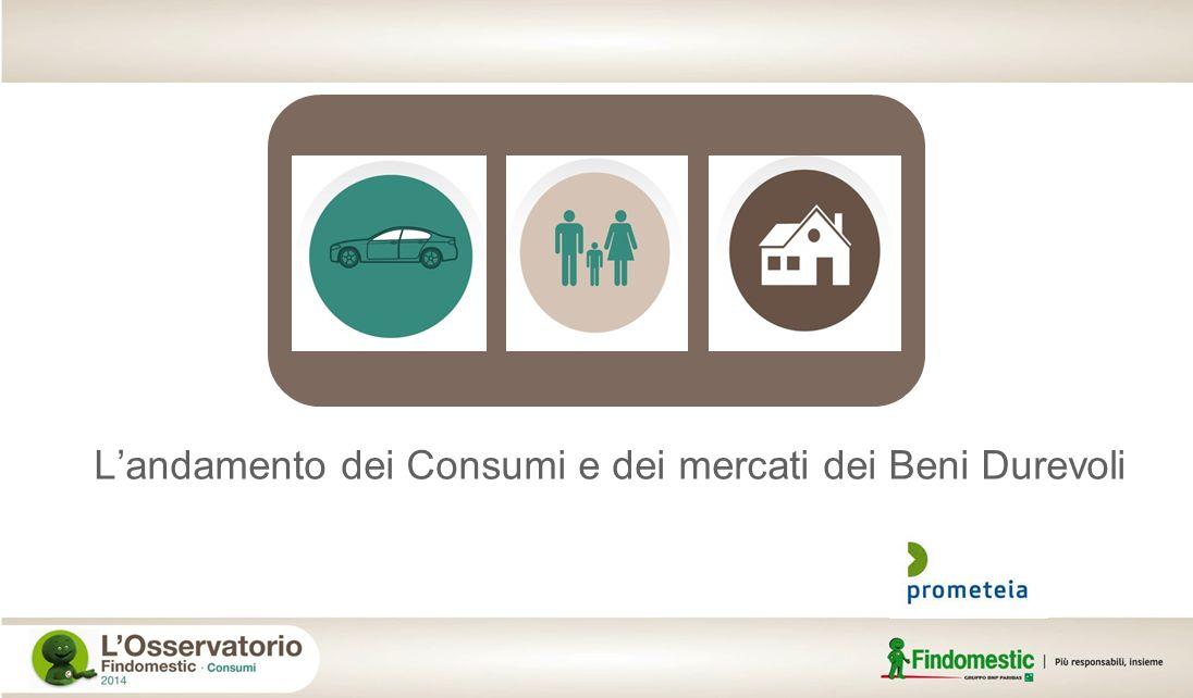 L'andamento dei Consumi e dei mercati dei Beni Durevoli