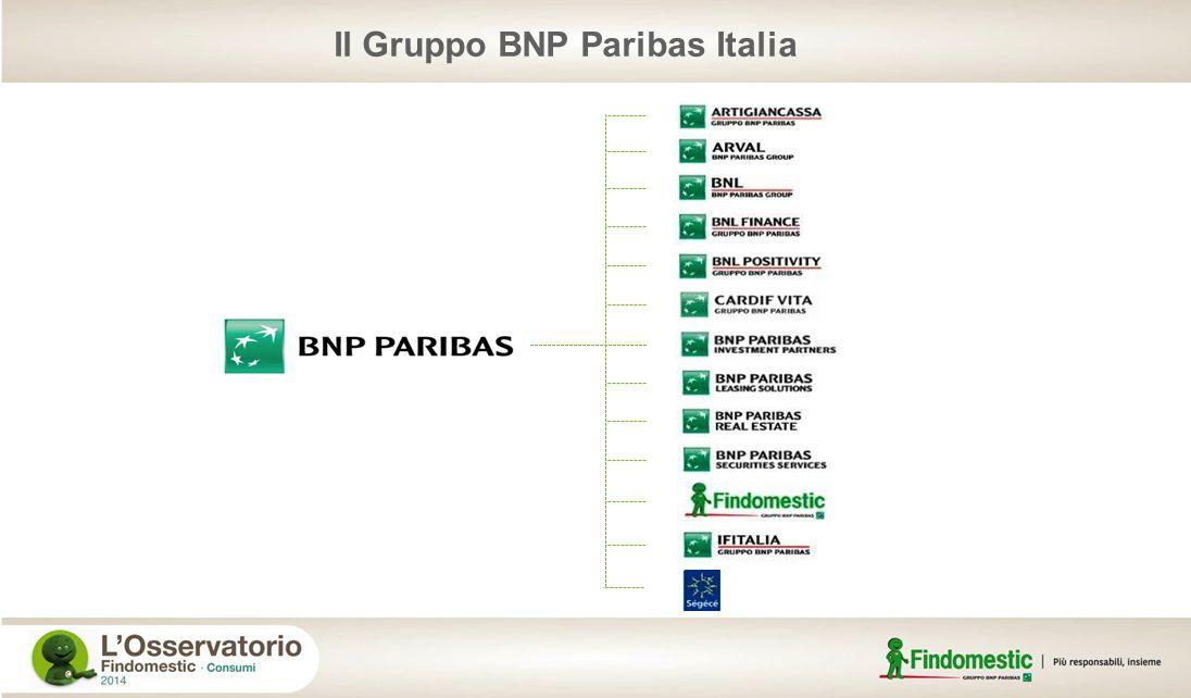 Il Gruppo BNP Paribas Italia