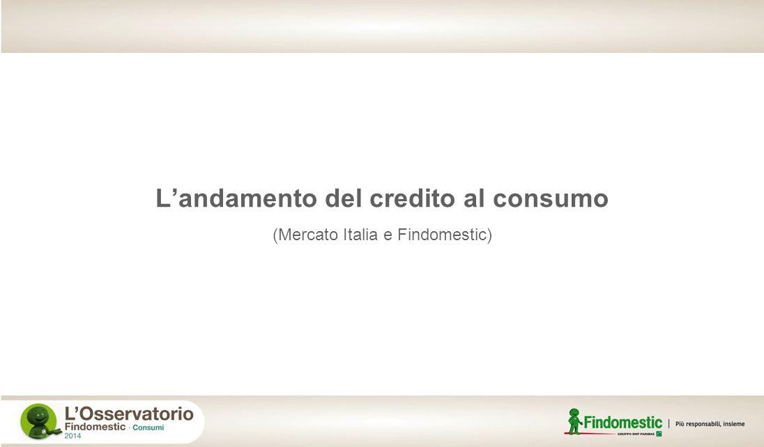 L'andamento del credito al consumo (Mercato Italia e Findomestic)