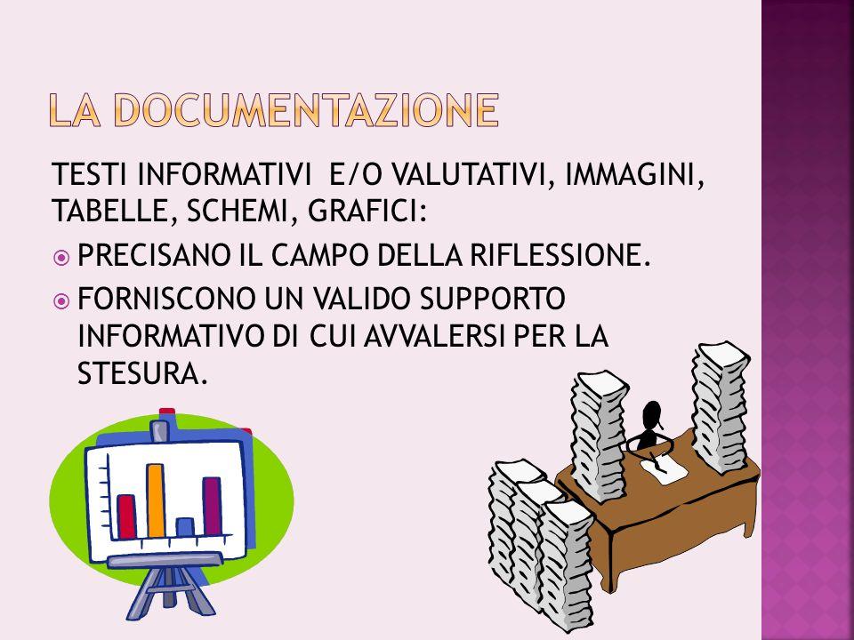 LA DOCUMENTAZIONE TESTI INFORMATIVI E/O VALUTATIVI, IMMAGINI, TABELLE, SCHEMI, GRAFICI: PRECISANO IL CAMPO DELLA RIFLESSIONE.