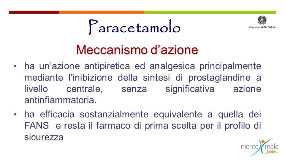 Paracetamolo Meccanismo d'azione
