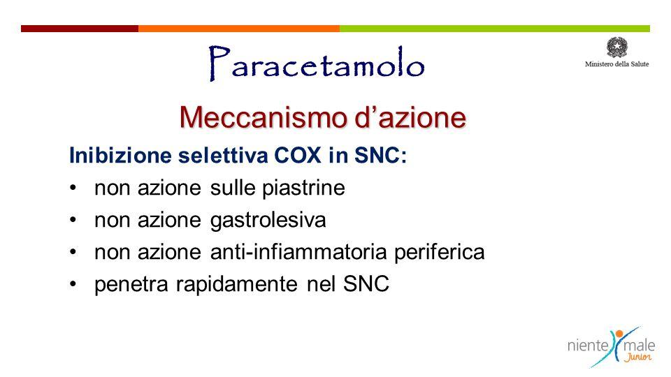 Paracetamolo Meccanismo d'azione Inibizione selettiva COX in SNC: