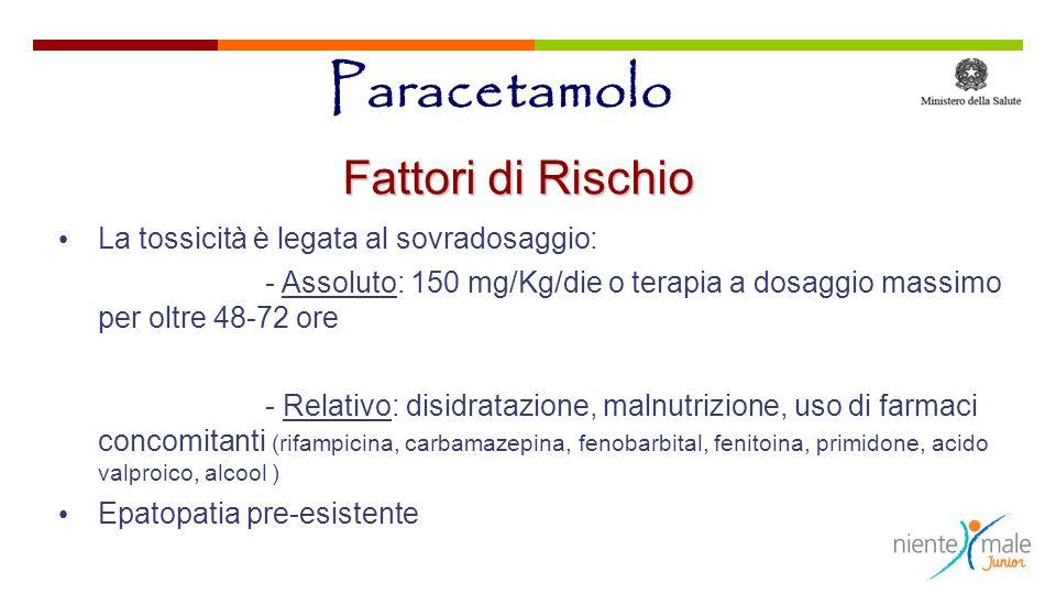 Paracetamolo Fattori di Rischio