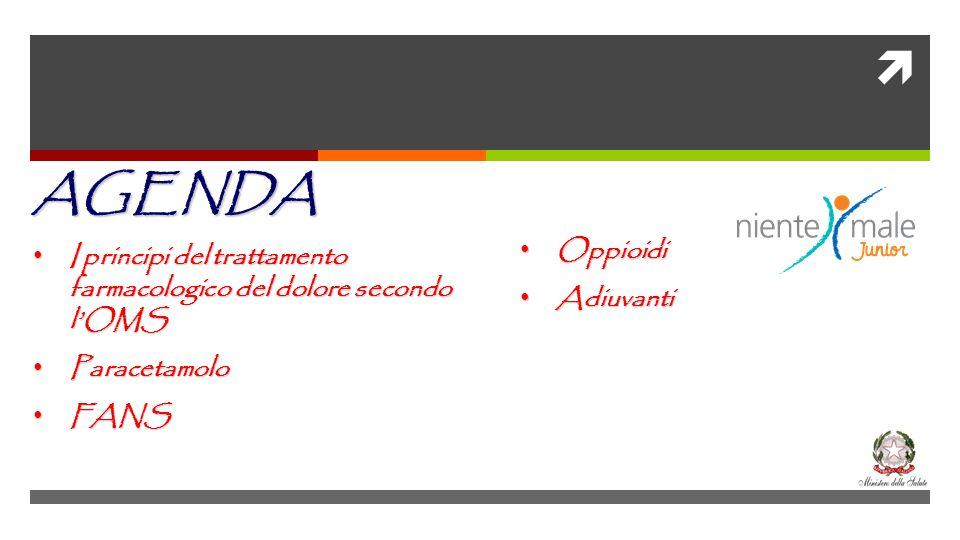 AGENDA I principi del trattamento farmacologico del dolore secondo l'OMS. Paracetamolo. FANS. Oppioidi.