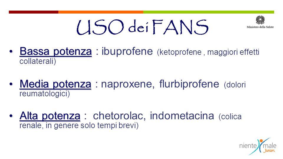 USO dei FANS Bassa potenza : ibuprofene (ketoprofene , maggiori effetti collaterali)
