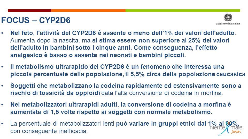 FOCUS – CYP2D6