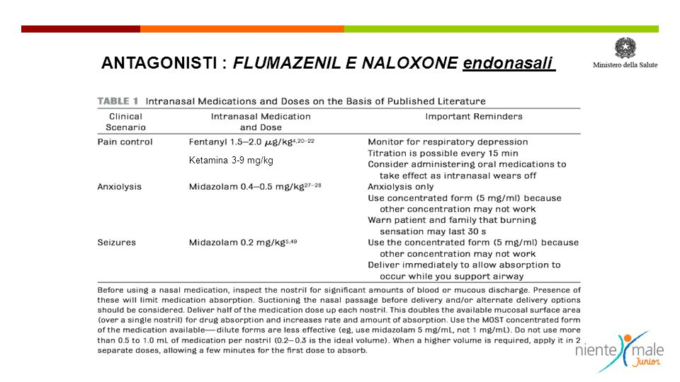 ANTAGONISTI : FLUMAZENIL E NALOXONE endonasali