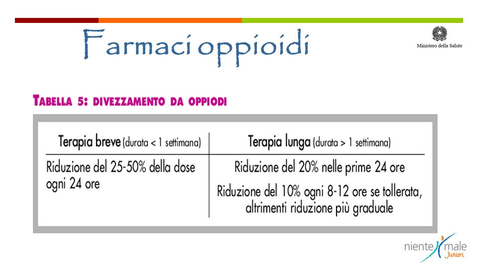 Farmaci oppioidi