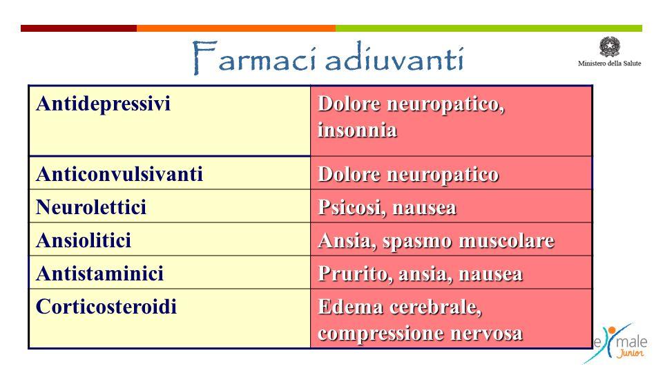 Farmaci adiuvanti Antidepressivi Dolore neuropatico, insonnia
