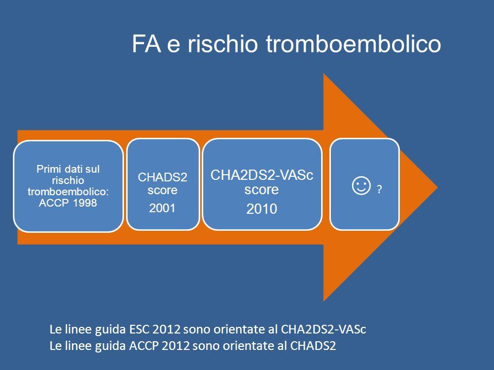 Primi dati sul rischio tromboembolico: ACCP 1998