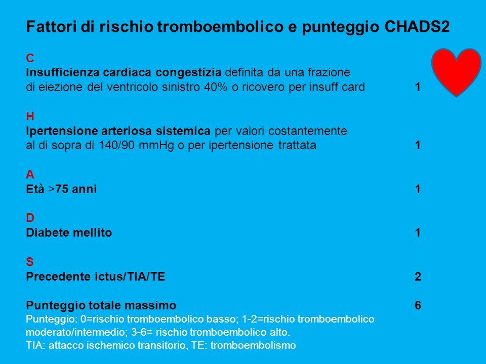 Fattori di rischio tromboembolico e punteggio CHADS2