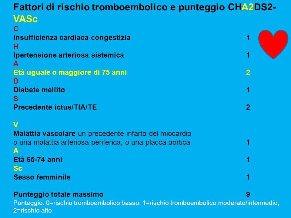 Fattori di rischio tromboembolico e punteggio CHA2DS2-VASc