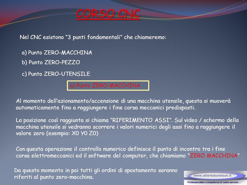 CORSO CNC Nel CNC esistono 3 punti fondamentali che chiameremo: