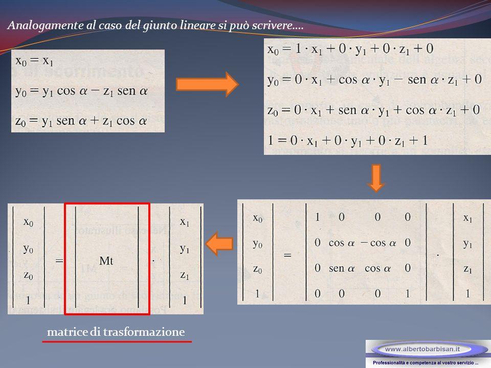 Analogamente al caso del giunto lineare si può scrivere….