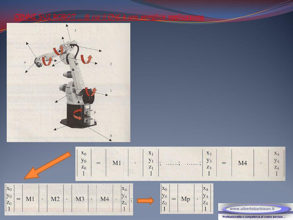 CENNI SUI ROBOT … di cui il CNC è una semplice applicazione