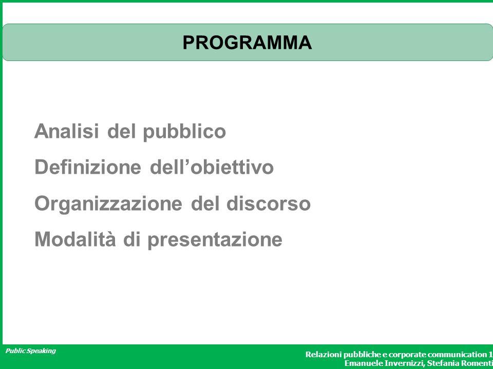 Definizione dell'obiettivo Organizzazione del discorso