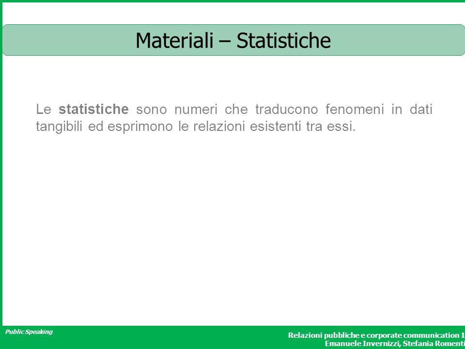Materiali – Statistiche