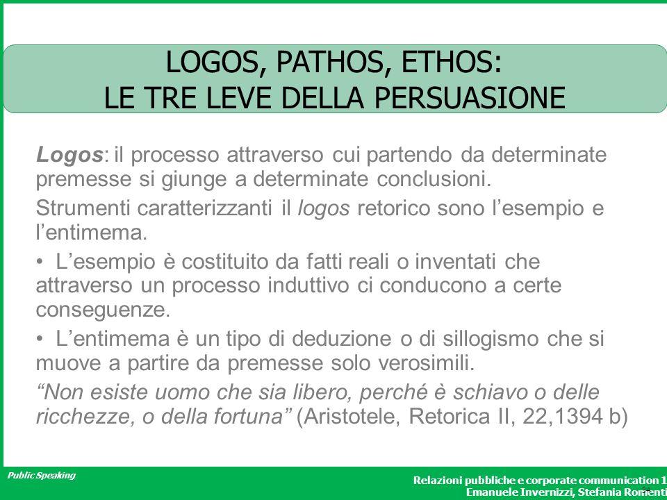 LOGOS, PATHOS, ETHOS: LE TRE LEVE DELLA PERSUASIONE