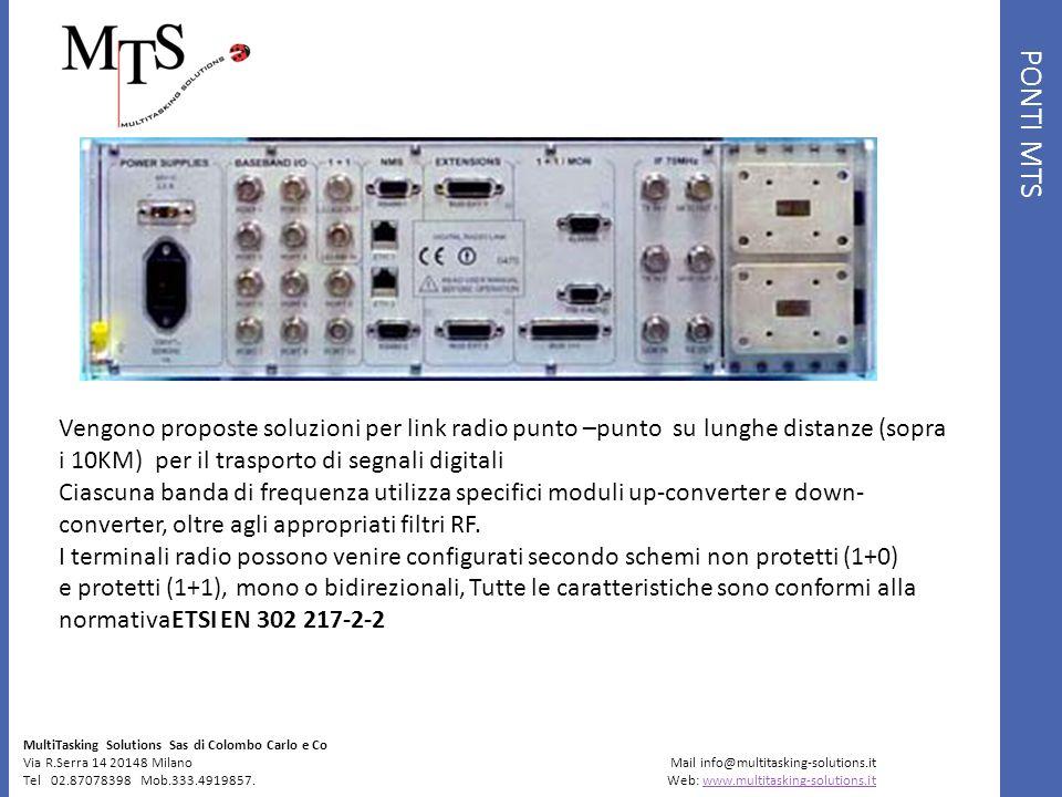 PONTI MTS Vengono proposte soluzioni per link radio punto –punto su lunghe distanze (sopra i 10KM) per il trasporto di segnali digitali.