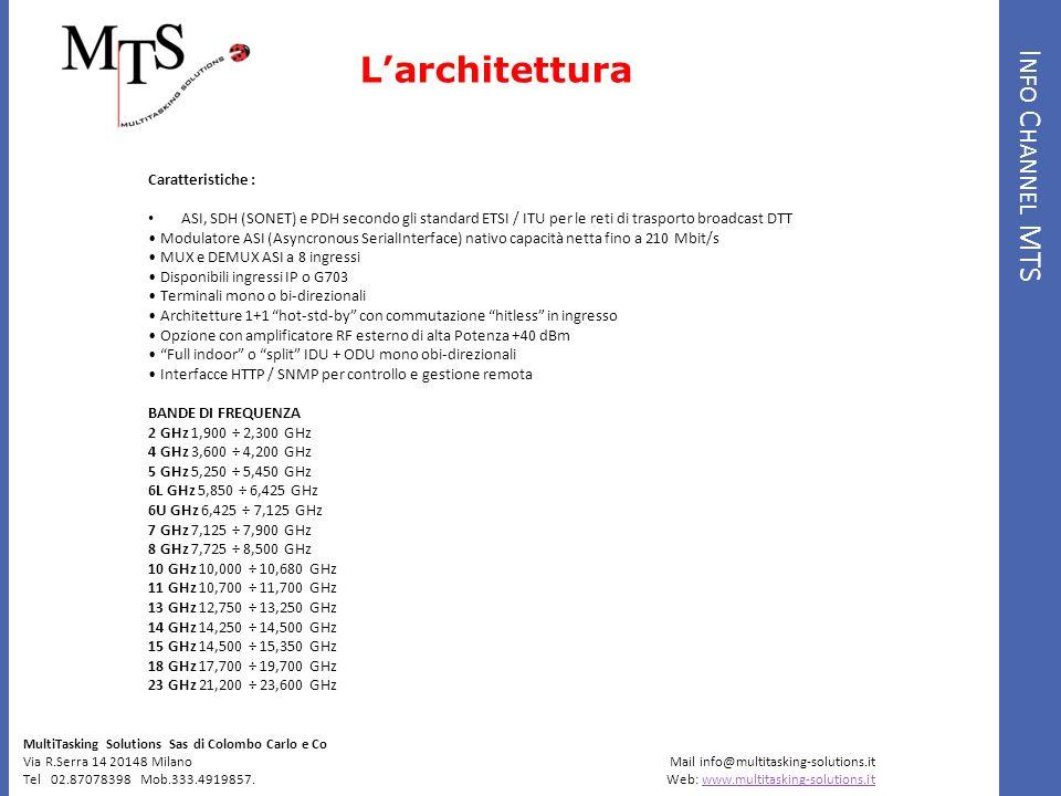 L'architettura Info Channel MTS Caratteristiche :