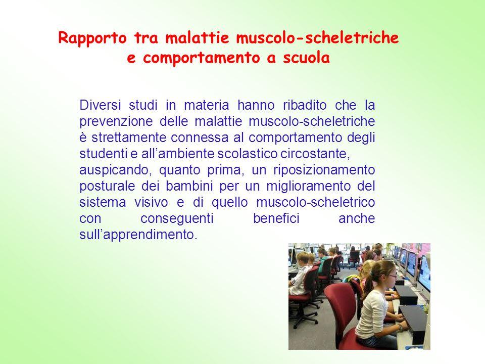 Rapporto tra malattie muscolo-scheletriche e comportamento a scuola