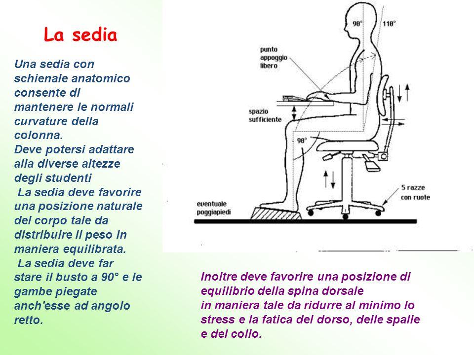 La sedia Una sedia con schienale anatomico consente di mantenere le normali curvature della colonna.