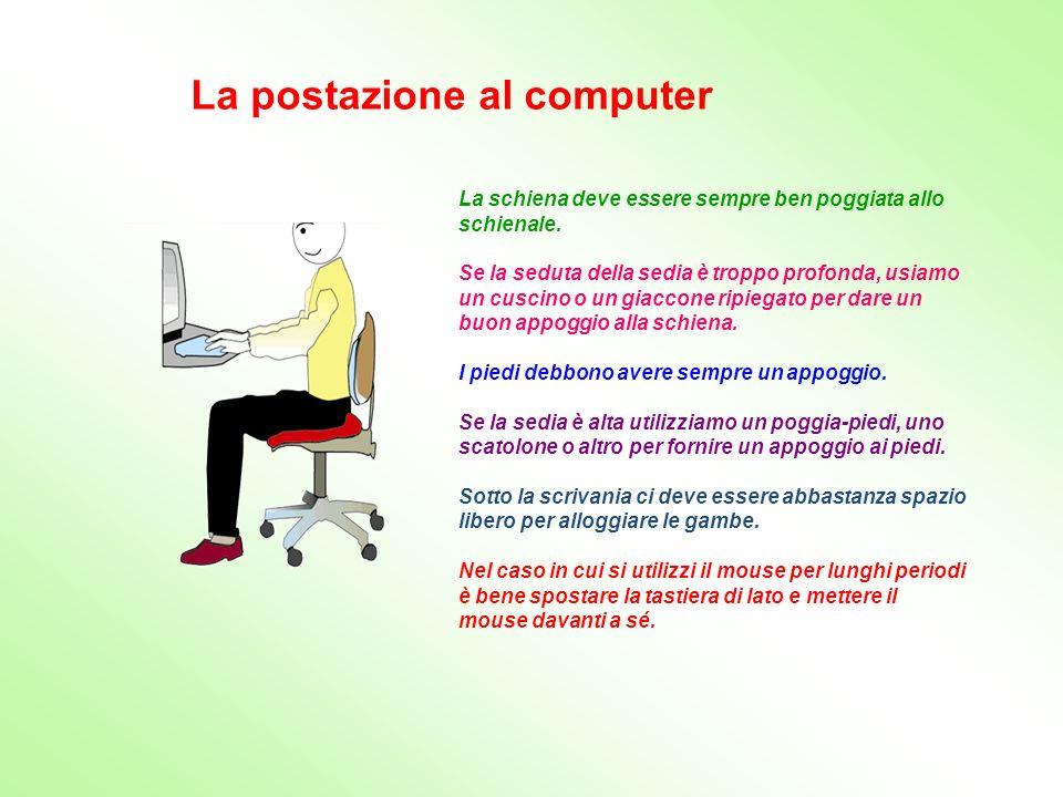 La postazione al computer