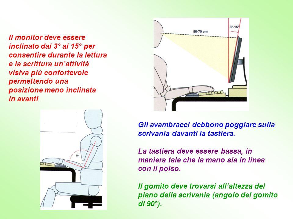 Il monitor deve essere inclinato dai 3° ai 15° per. consentire durante la lettura. e la scrittura un'attività.