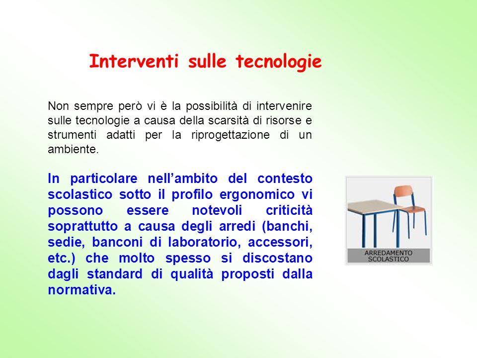 Interventi sulle tecnologie