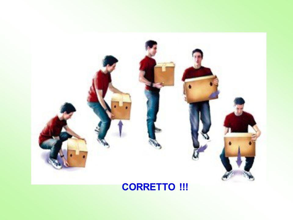 CORRETTO !!!