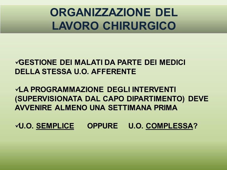 ORGANIZZAZIONE DEL LAVORO CHIRURGICO