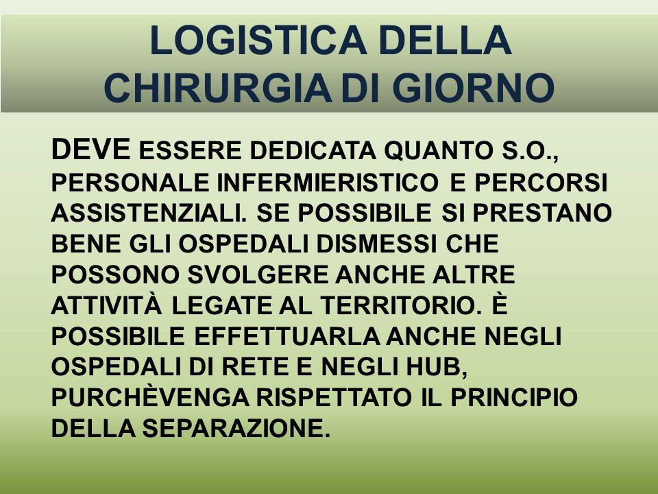 LOGISTICA DELLA CHIRURGIA DI GIORNO
