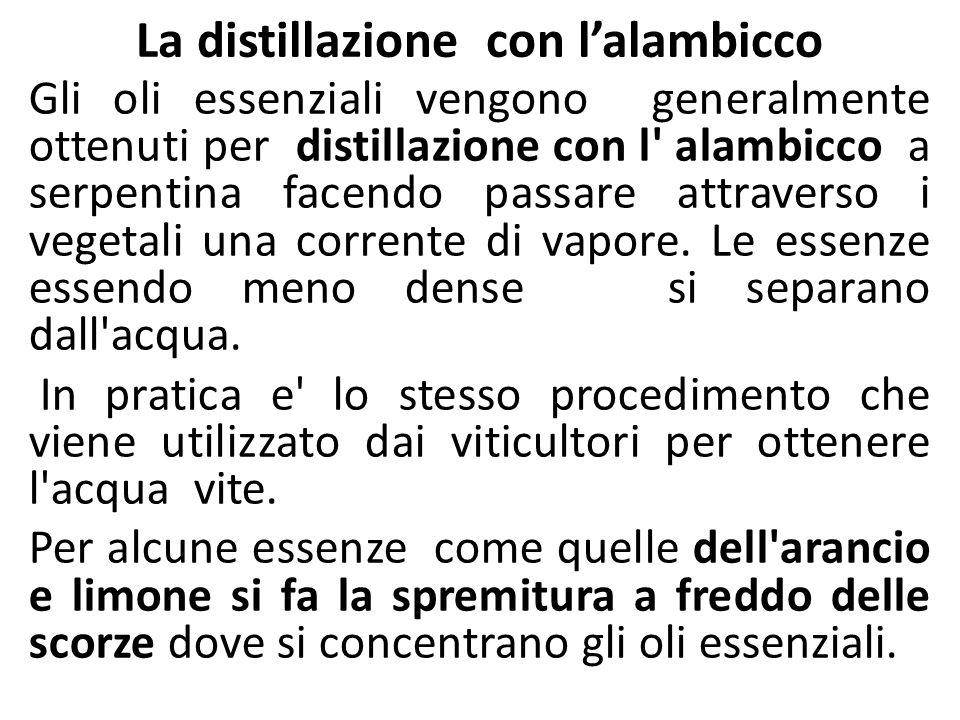La distillazione con l'alambicco