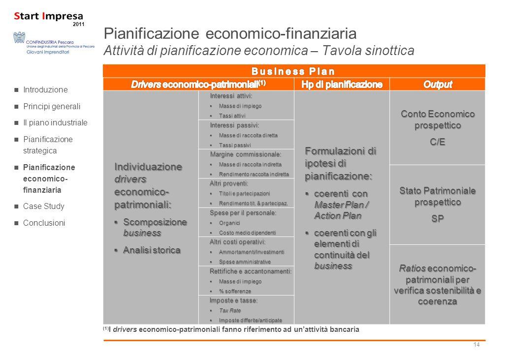 Pianificazione economico-finanziaria Attività di pianificazione economica – Tavola sinottica