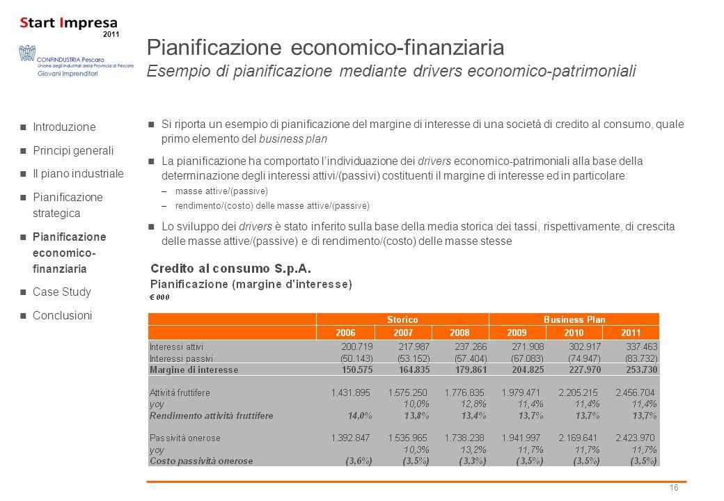 Pianificazione economico-finanziaria Esempio di pianificazione mediante drivers economico-patrimoniali